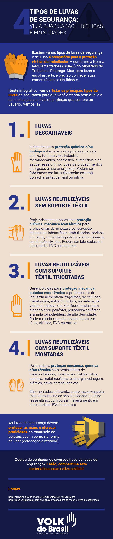 4 tipos de luvas de segurança